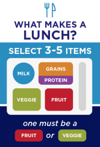 What makes a lunch?