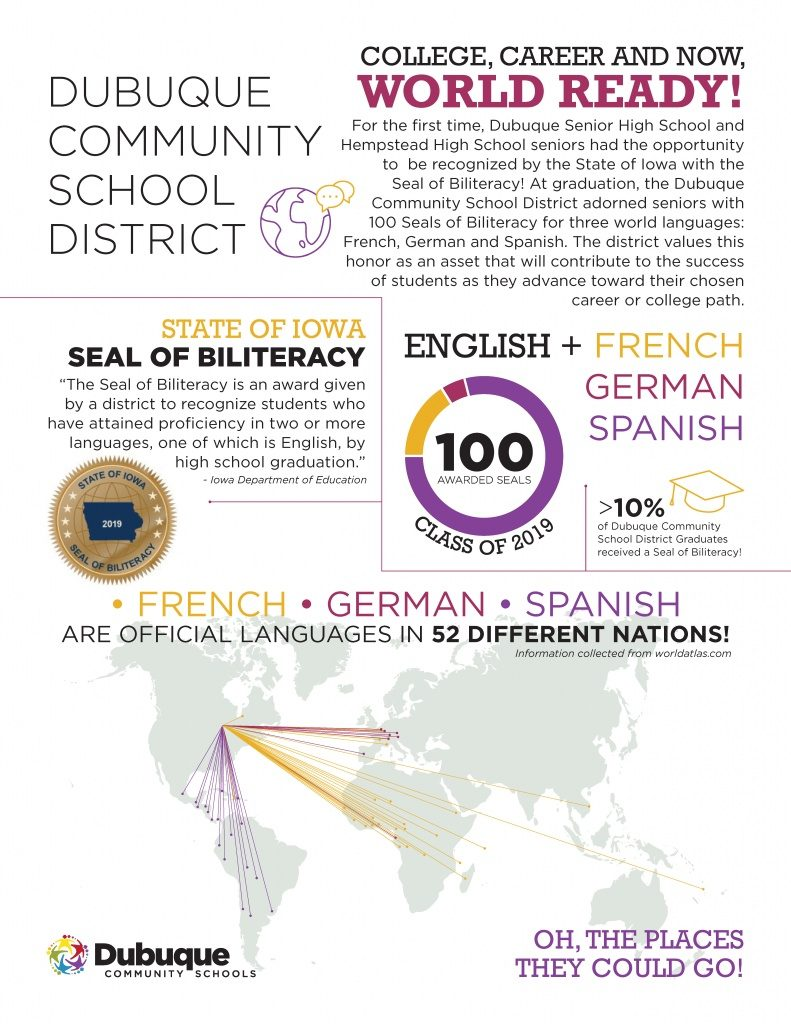 2019 - District Awards 100 Seals of Biliteracy