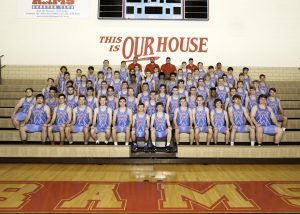 2019 Men's Track and Field Team